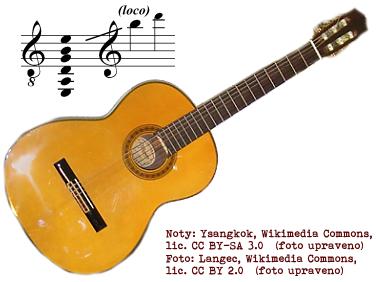 Mou velkou zálibou se v tomto roce stala kytara. Přehrával jsem si různé  trampské a folkové písničky a za vzor jsem si často brával Wabi Daňka. 690a7cd4b9
